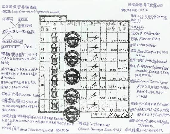 张玥 - 朝鮮
