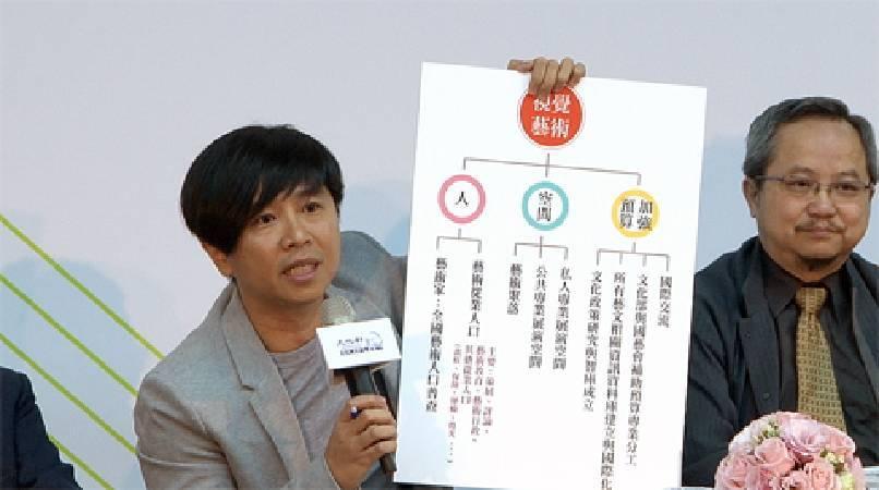 胡朝聖提出人、空間、預算三個面向的建議,希望文化部在政策上做補強。