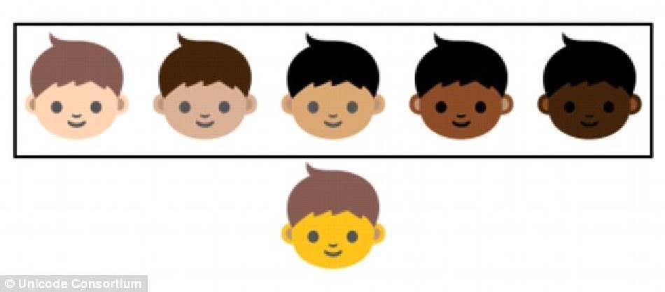 新增五種膚色的表情圖案。圖/取自Daily Mail。