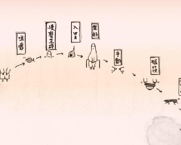 樹火紀念紙博物館【紙在記錄】14天實驗食堂