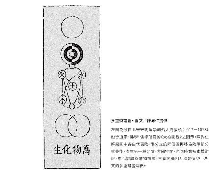 立方計劃空間【變文書】陳界仁影像、生產、行動與文件