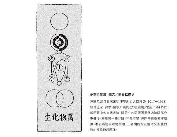 多重辯證圖 (圖文/陳界仁提供)