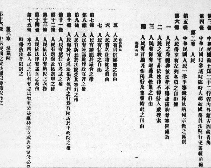 國立國父紀念館【孫中山與總統府圖片展】