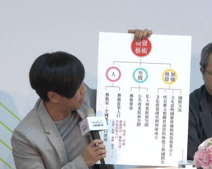 藝壇焦點─【胡朝聖:做人口普查 了解藝術生態】