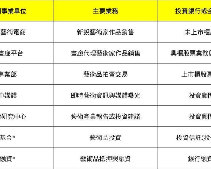 帝圖科技文化(6650-TW)– 台灣唯一藝術產業鏈全通路領導品牌