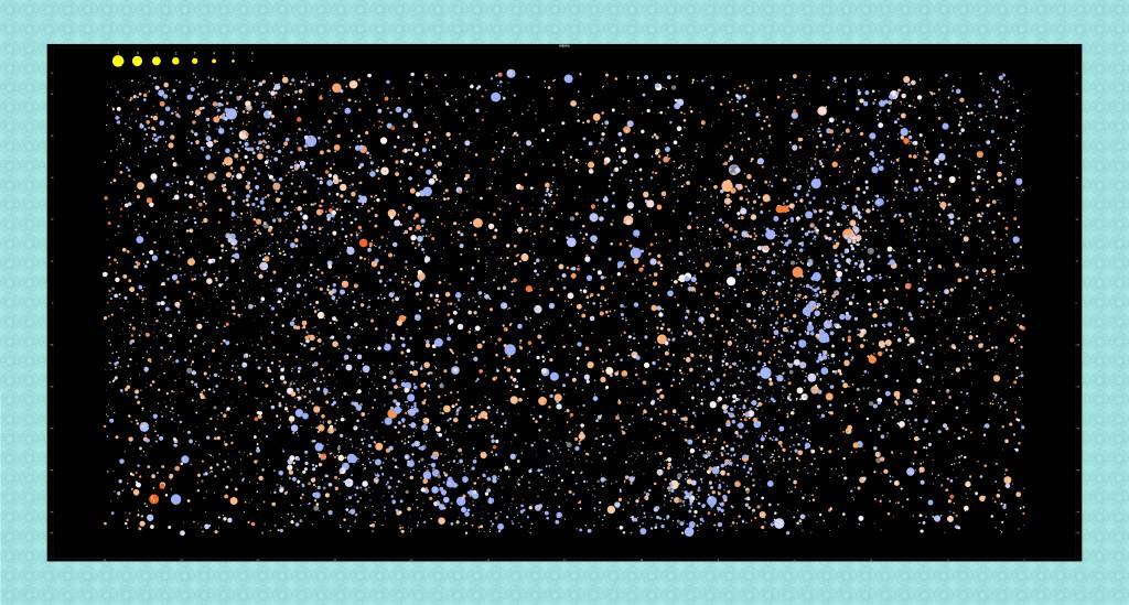 林家齊 - 眾星臉譜 赤道天區