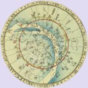 蘇州石刻天文圖 -- 天文星象圖解